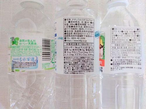 水のミネラル量の違い